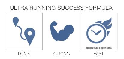 ttdb-success-formula
